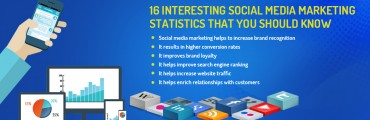 16 interesting social media marketing statistics that you should know